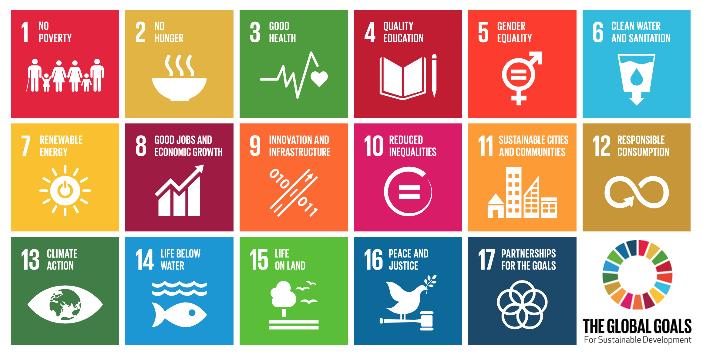 Co ops commit to un sustainable development goals co operative news malvernweather Choice Image