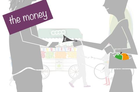 A student's guide to starting a co-operative: the money
