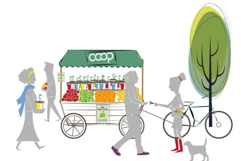 Student's Guide to Starting a Co-operative