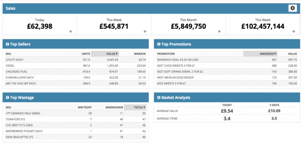 An example of how the front page of ab-intitio might look, with figures updating in real-time [image: Celtech]